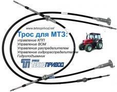 Cables remote controls. The Plant Technoprivod
